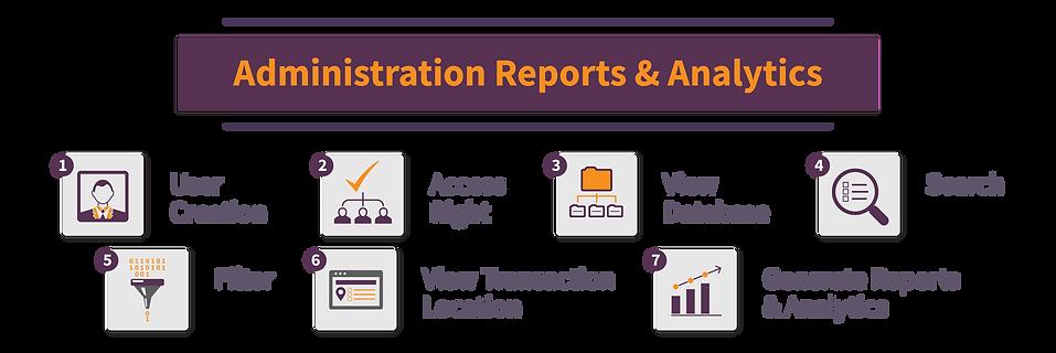 4_Admin Report.png