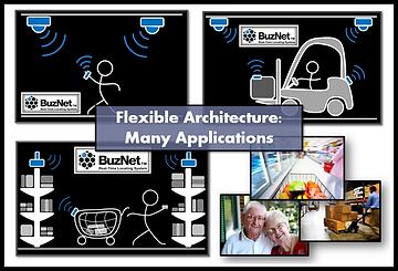BuzNet, Buzby, Buzby Works, RTLS, IOT, M2M, WSN, BuzNet RTLS