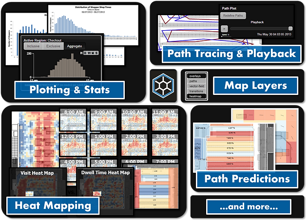 Buzby, Buzby Works, BuzView, BuzView LVA, Visual Analytics, Coud, Location-Based Analytics, IOT, M2M, Big Data, Dashboard, Portal
