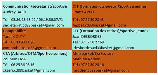 contacts_salariés.png