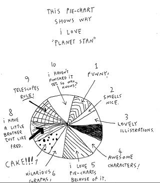 Planet Stan book review Elaine Wickson Chris Judge