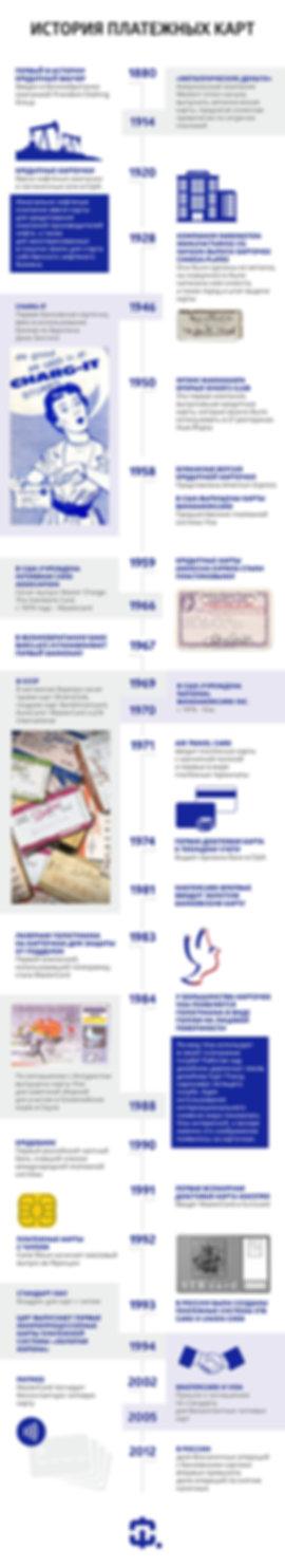 История платежных карт.jpg