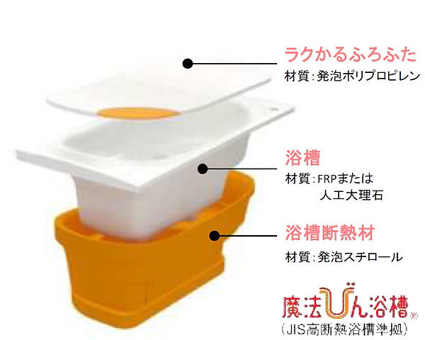 Aプラン 浴室 浴槽 HP素材.jpg