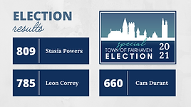 Special Election Results 1.png