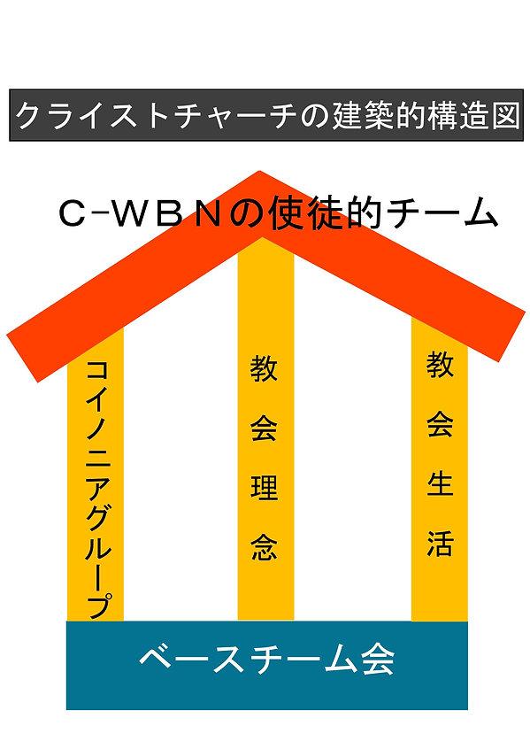 建築的構造図_imgs-0001.jpg