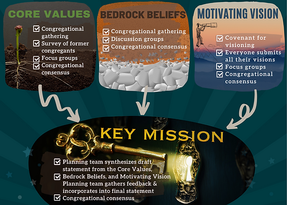 Mission Process (4).png
