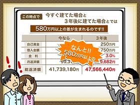その差580万円.PNG