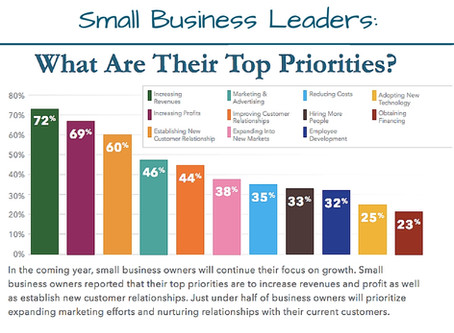 Small Business Owners: You Are Not Alone