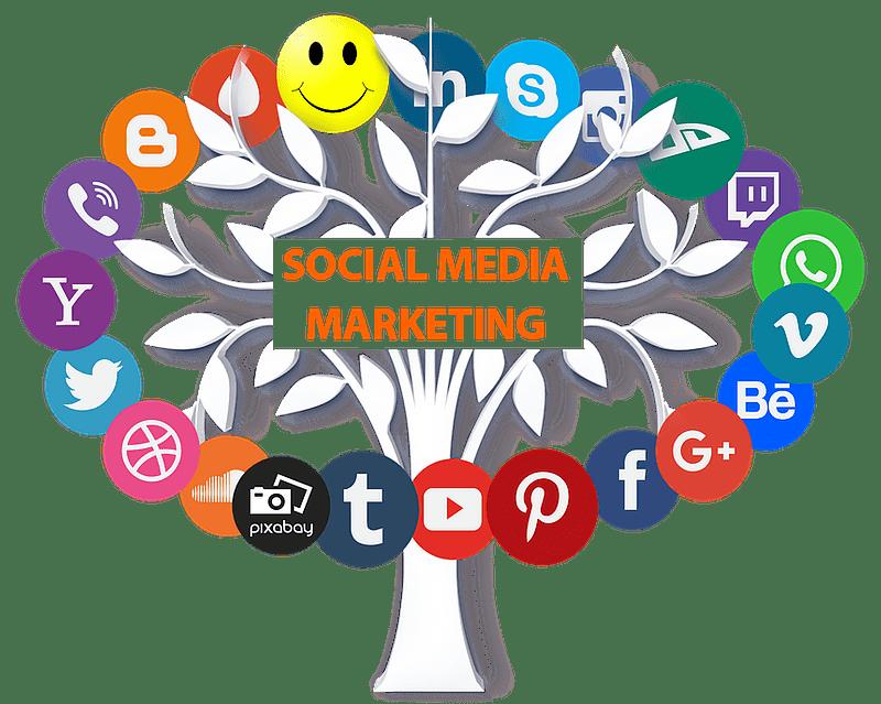 Low-Cost Social Media Marketing