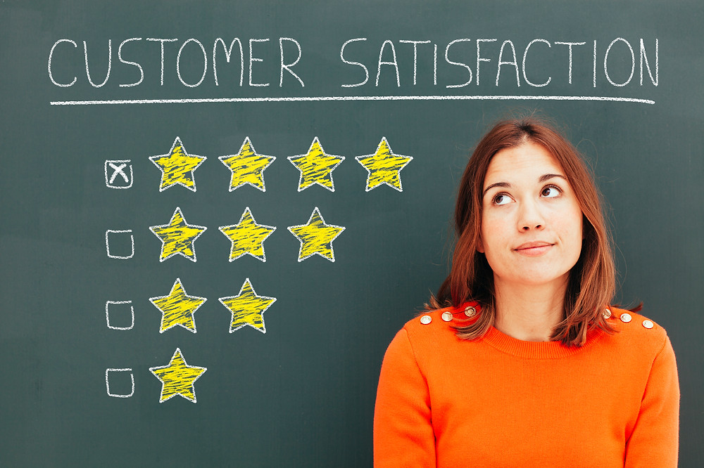 Positive reviews for in store marketing