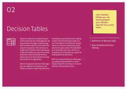 Signavio-Decision-Manager-EN-WEB-page-00