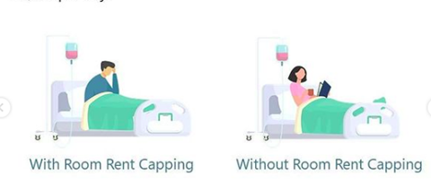 Room rent capping on your Health Insurance