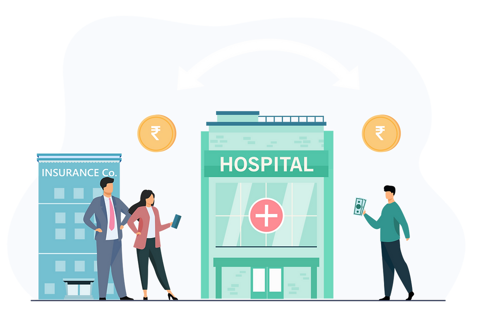 Co-payment in your Corporate Health Cover