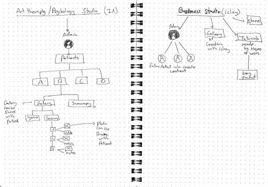 Information Architecture 2.jpg