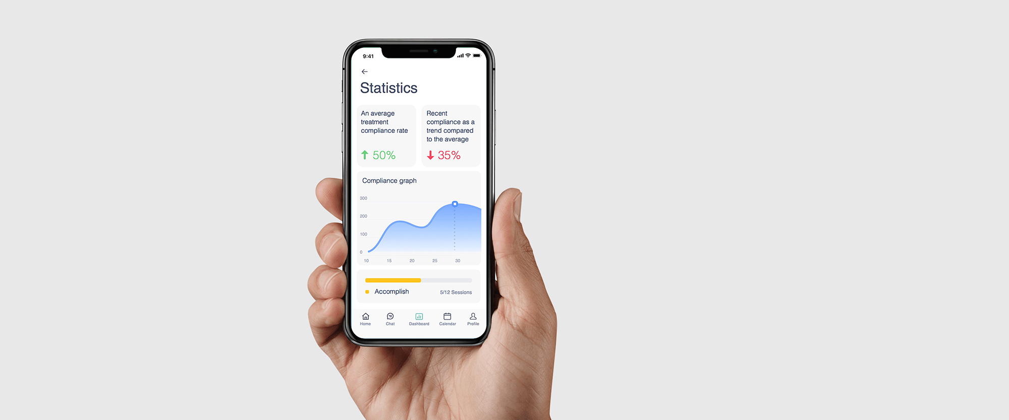 Wizecare-statistics_iPhone_X_hand_mockup