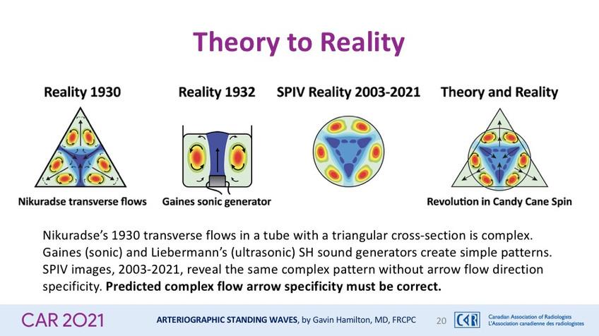 Theory to Realityographic-Standing-Waves-Slide20.jp