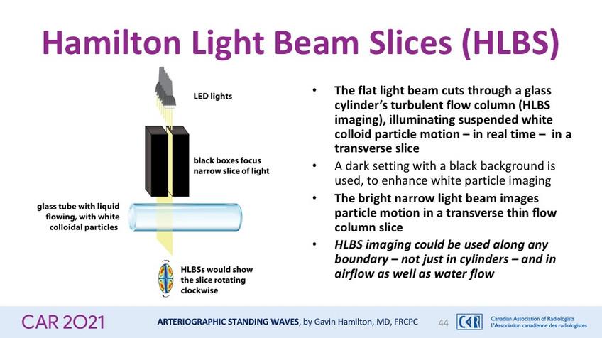 Hamilton Light Beam Slices (HLBS)
