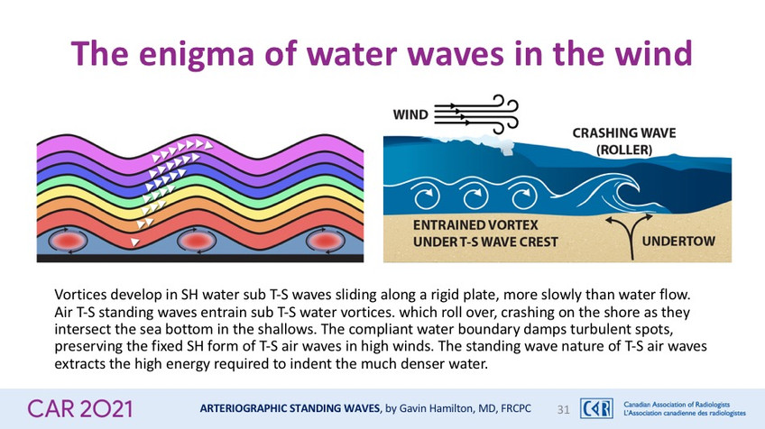 The enigma of water waves in the windgraphic-Standing-Waves-Slide31.jp