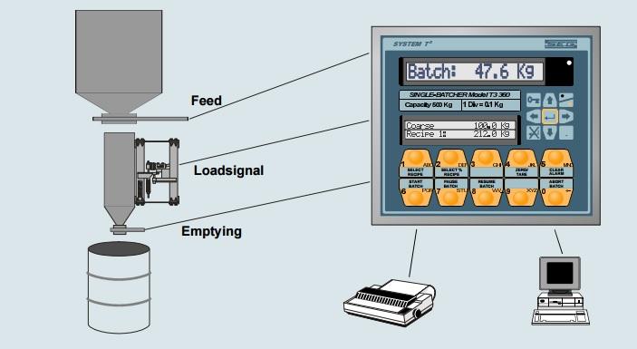 system T SEG 1