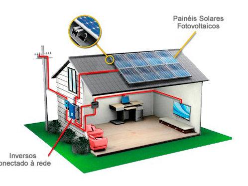 Proyecto de Instalaciones Fotovoltaica para el Autoconsumo