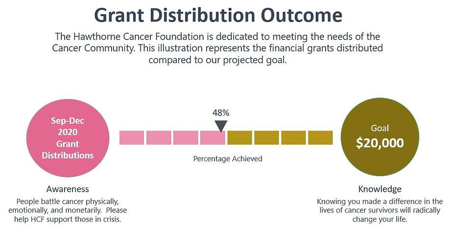 2020 grant outcomes-sep-dec-2.jpg