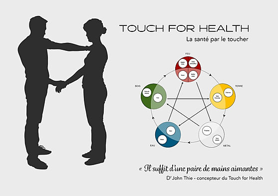 touch for health kinesiologie