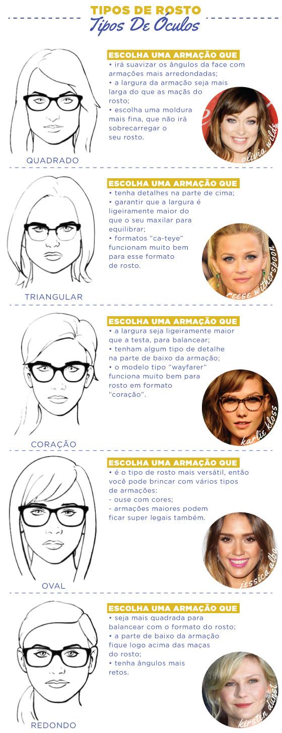 O óculos para cada formato de rosto