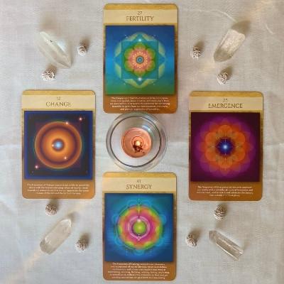 Synergistic Symphony. Archangel Metatron's message, September 02 2020.