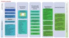 Practice overview  (1)_edited.jpg