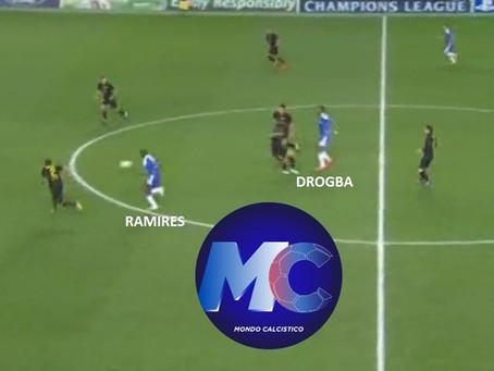 L'elastico difensivo ha cambiato il calcio