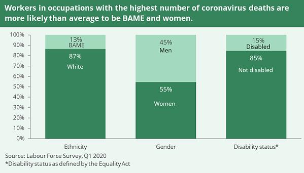 Population affected by Coronavirus