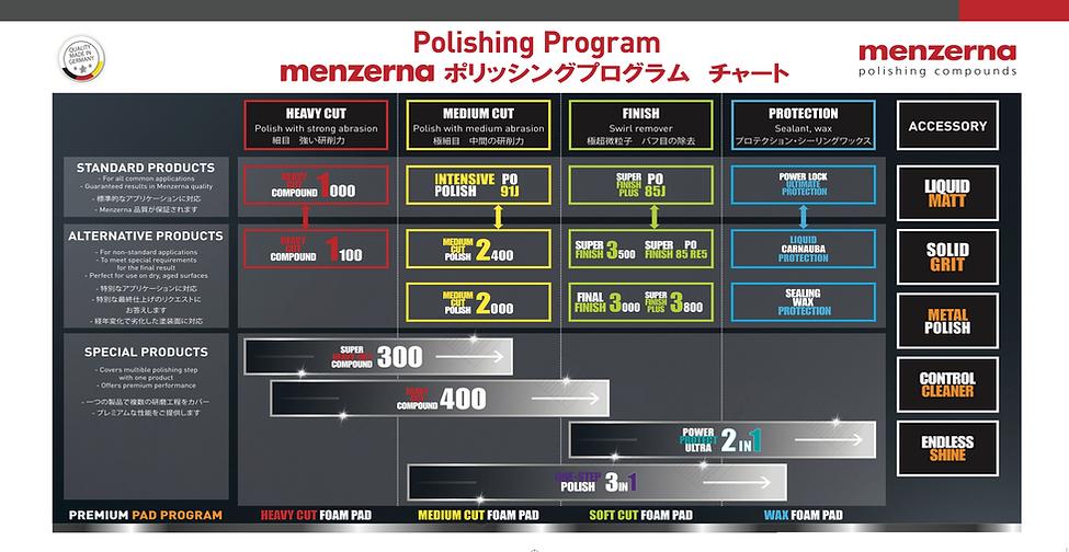 ポリッシングチャート自動車用-圧縮済み.png