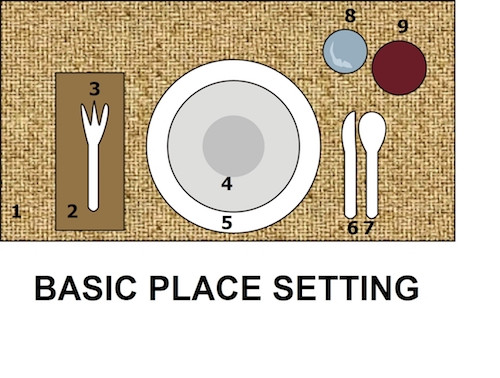 How To Set The Dining Room Table