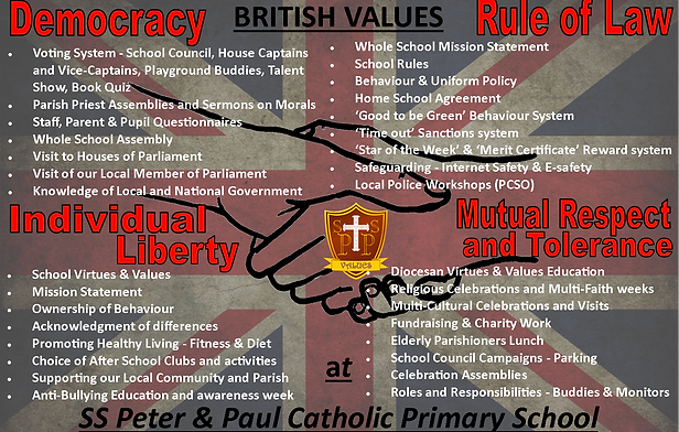 SS Peter & Paul - Catholic School Values