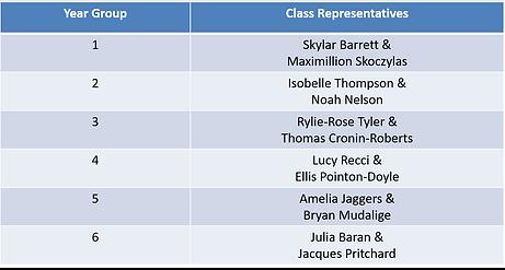 School Council Names 2020-2021.png