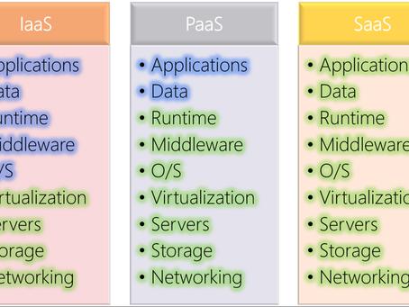Cloud Computing (Part II) - Delivery Models