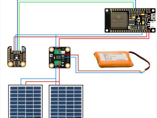How to build an opensource IOT solar weather station with an arduino board