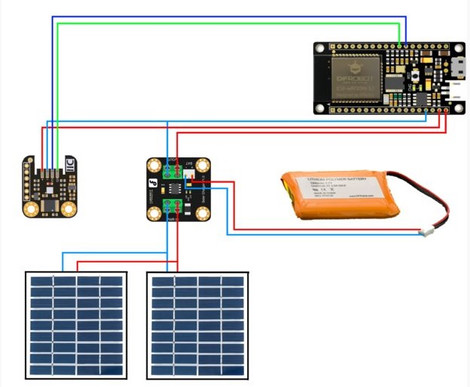 How to build a DIY and open source sola weather station with
