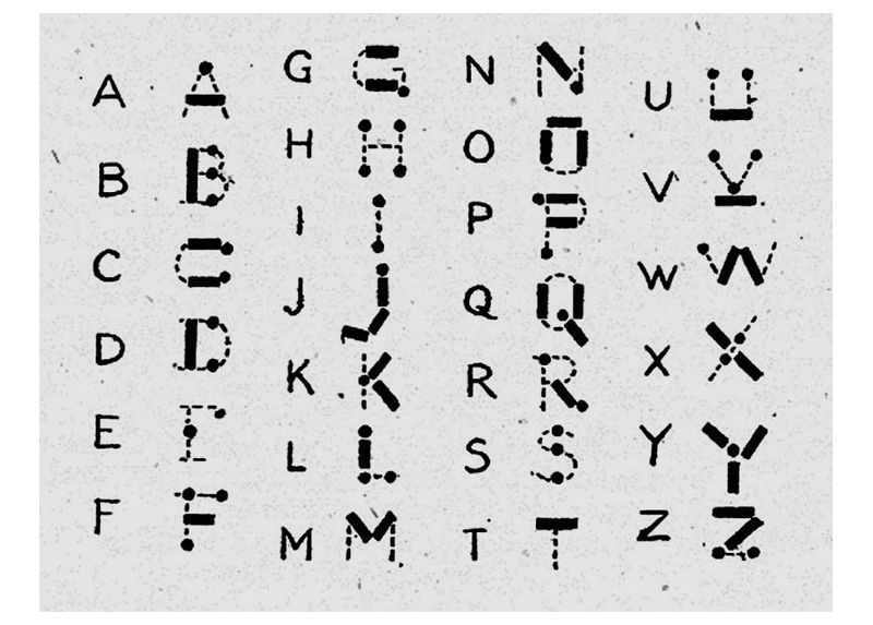 Morse Code-Mnemonic-chart-from-Girl-Guides-handbook-1916