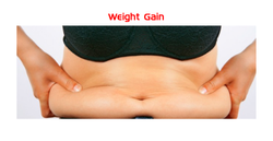 Weight Gain or Difficulty Losing Wei