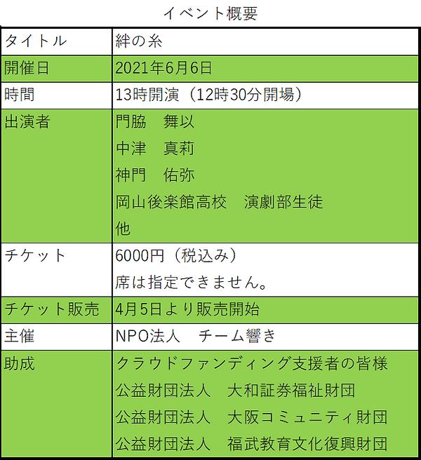 イベント概要.png
