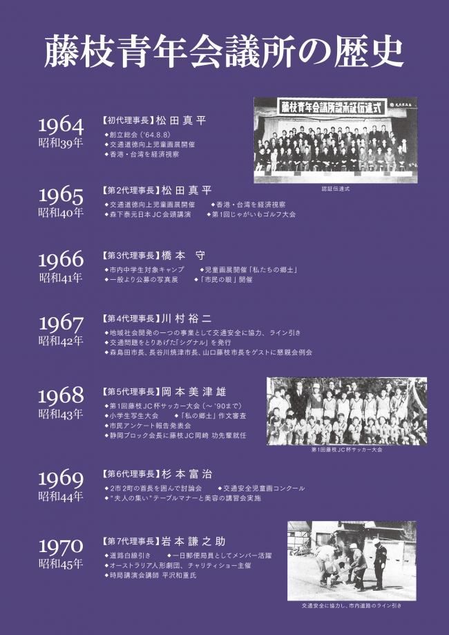 1964年~1970年