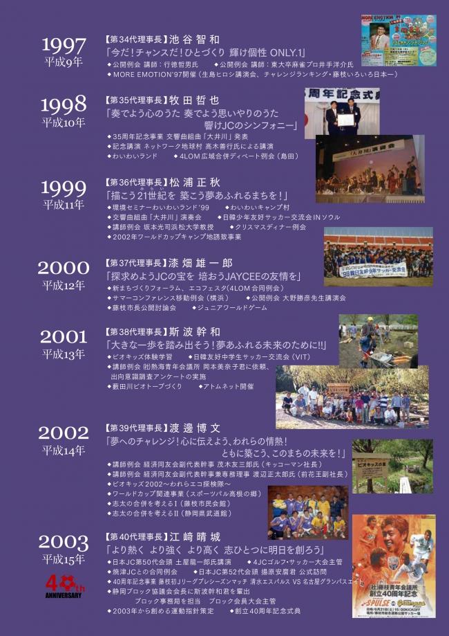 1997年~2003年