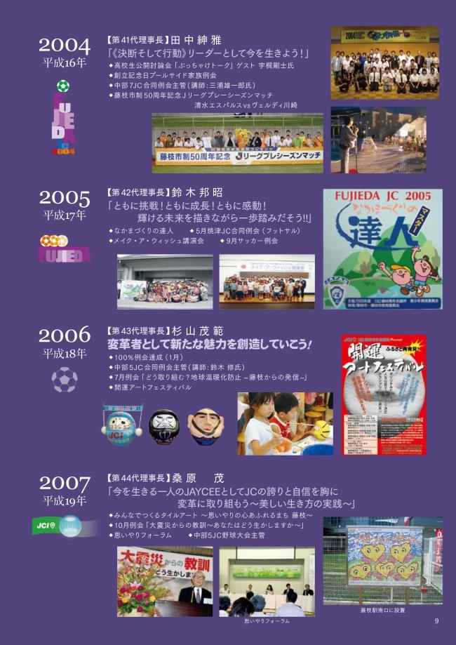 2004年~2007年
