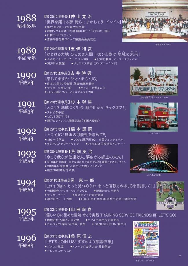 1988年~1996年