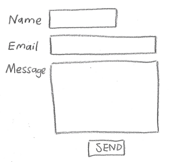 name email message box.png