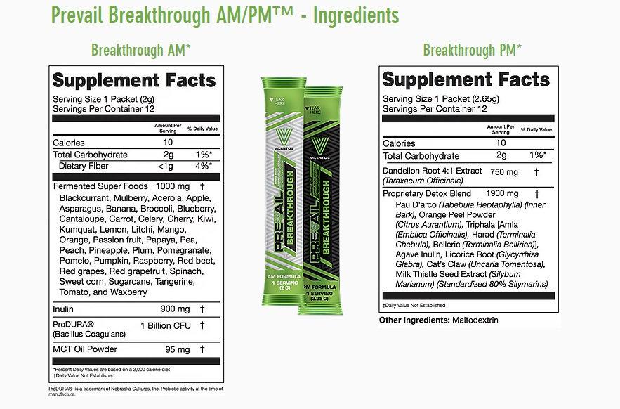 BreakThroughIngredients.jpg