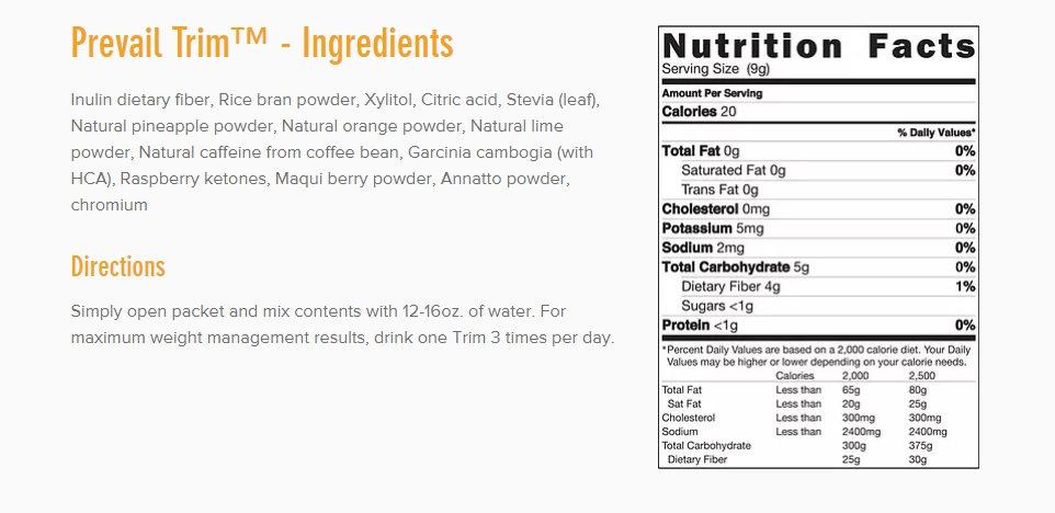 TrimIngredients.jpg