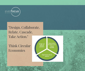Business Opportunities in a Circular Economy
