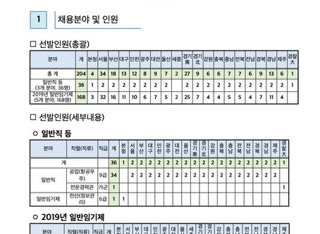 드론전망 / 경찰청 일반직공무원 채용공고 안내_Team꾸러기